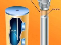 water-heater-anode-versus