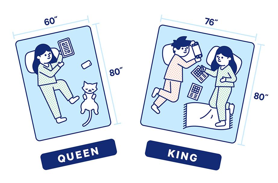 King vs Queen bed